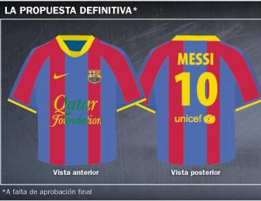 reputable site 98762 20511 First Pic: Proposed Barcelona Shirt With Qatar Foundation ...
