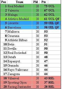 france liga table