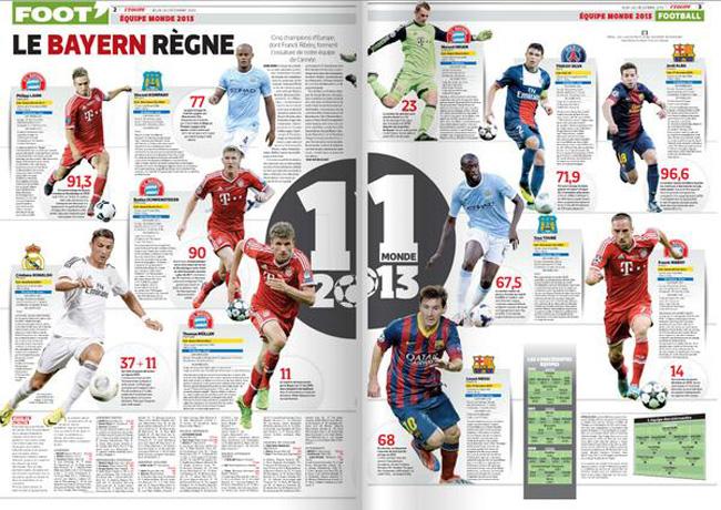 Bayern Munich 2013 Team