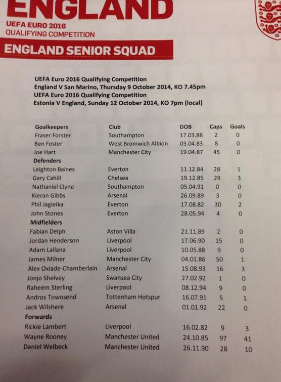 england-squad-wellbeck