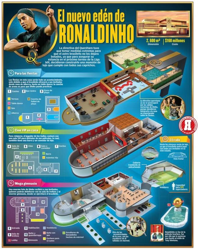 ronaldinho-mansion