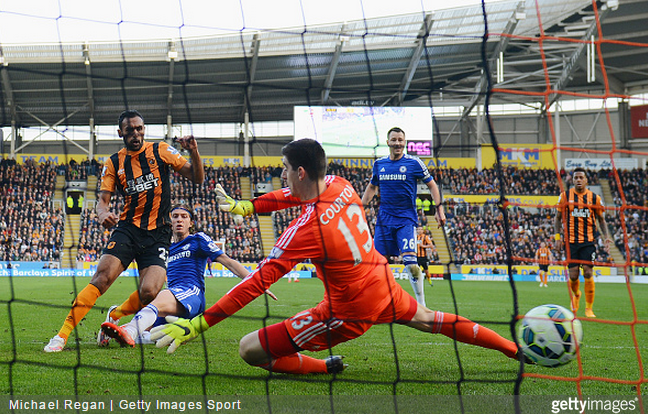 courtois-hull