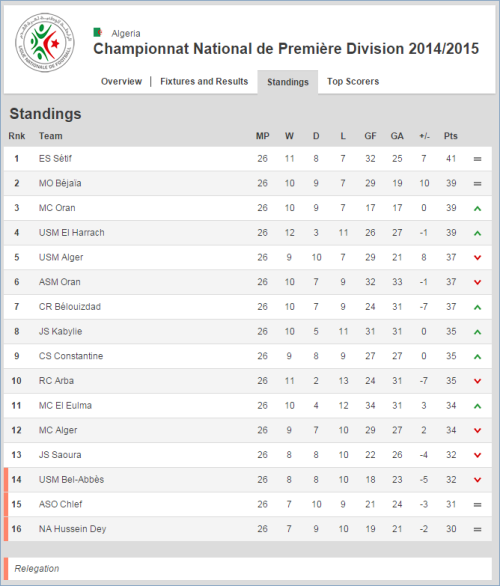 algerian-league