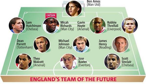 scott sinclair england team