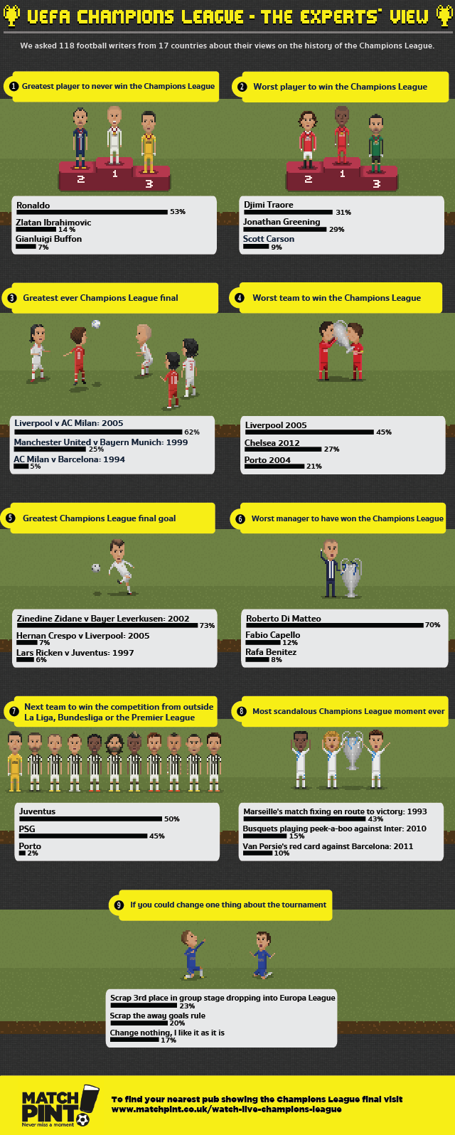 UCL Infographic - small file