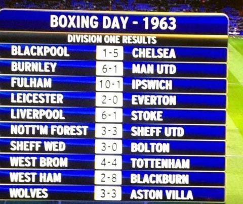 boxing-day-results-1963
