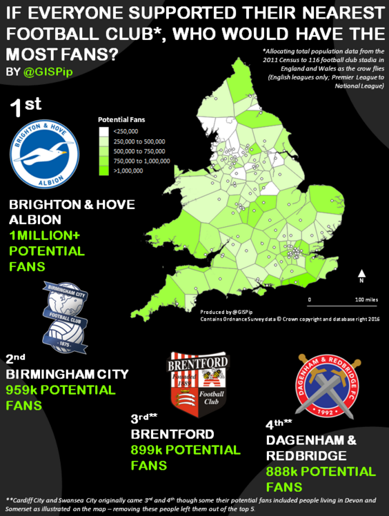 fans-support-local-teams