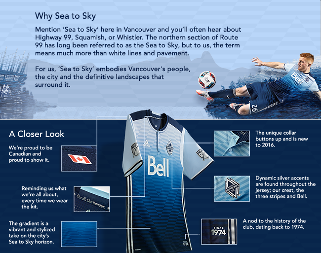 whitecaps-sea-sky-kit2a