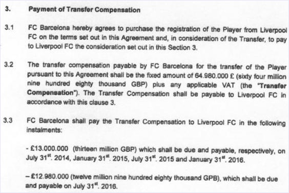 suarez-contract-leak