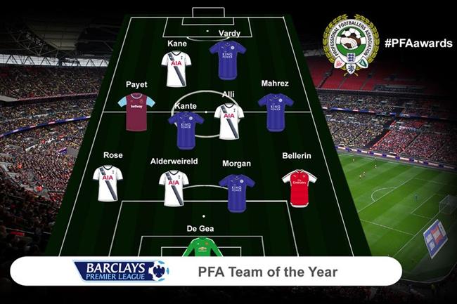 PFA-team-of-the-year