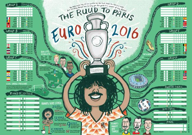 Sky Sports Euro 2016 Wallchart