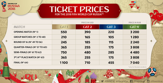 FIFA-2018-world-cup-tickets
