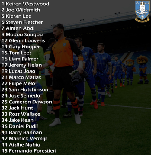 sheff-wed-squad-numbers