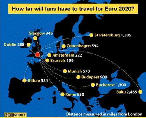 euro-2020-travel-fans