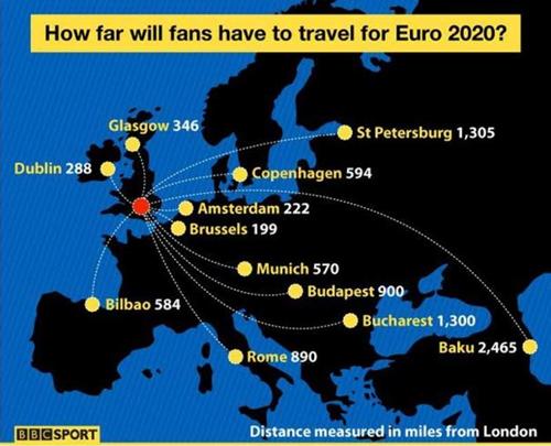 euro 2020 - photo #46