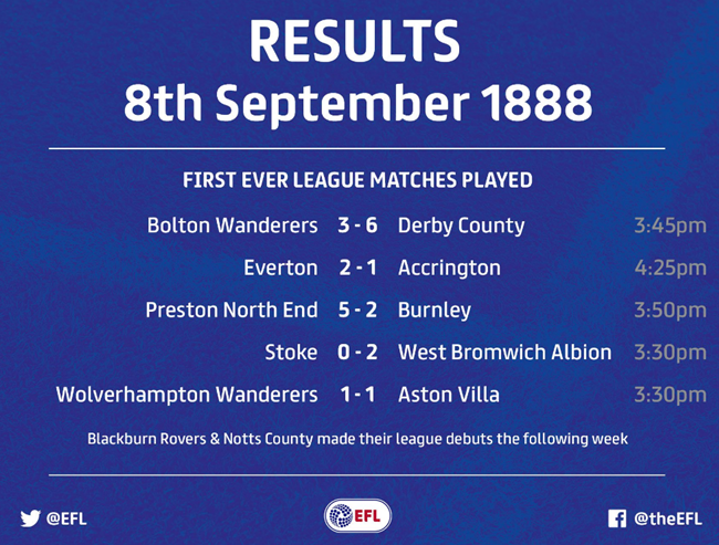 football-league-results