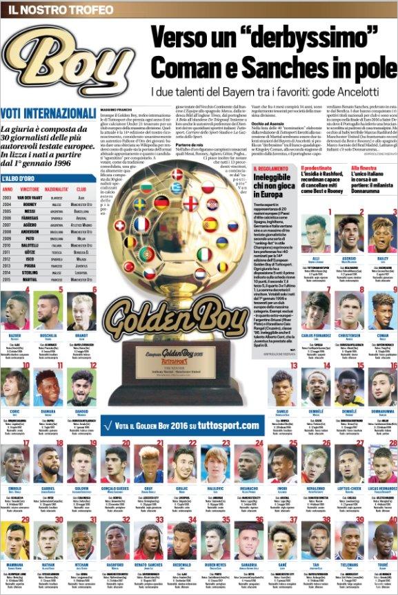 golden-boy-shortlist-2016