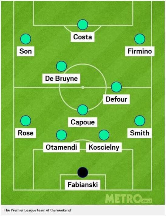metro-team-of-the-week-rose
