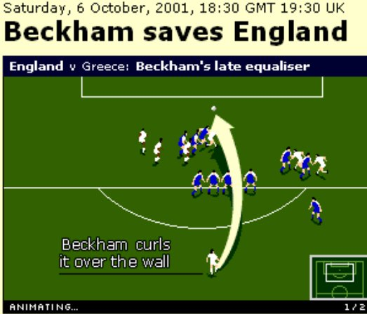 beckham-freekick-greece-graphic