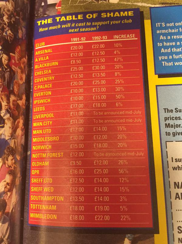 ticket-prices-premier-league-1992-93