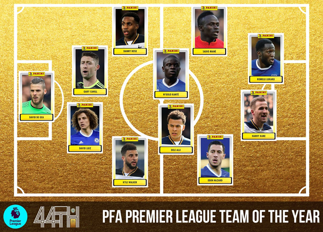 PFA-team-of-the-year-2017