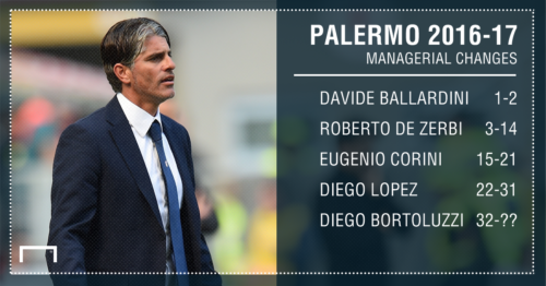 palermo-coaches-16-17
