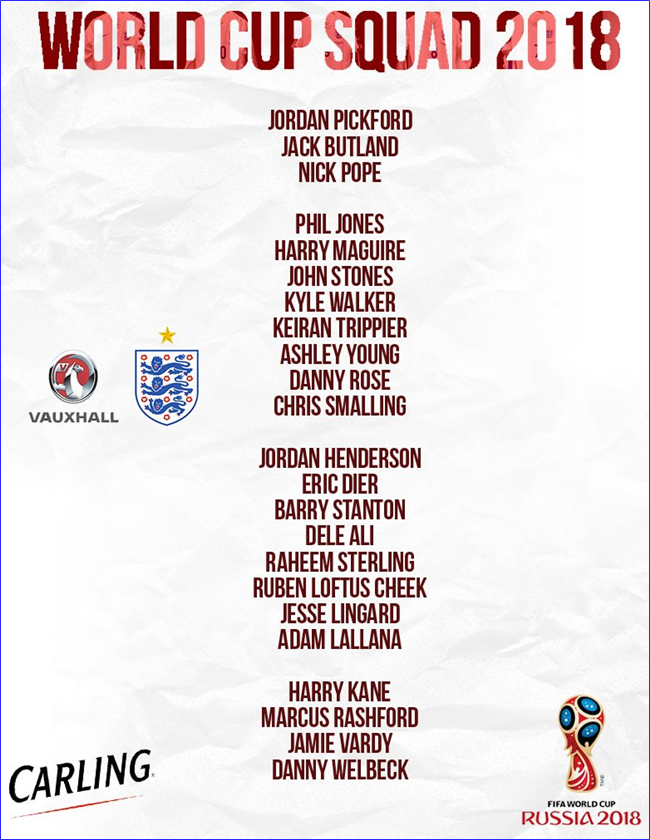 To Make England World Cup 2018 Squad
