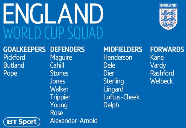 england world cup squad - photo #11