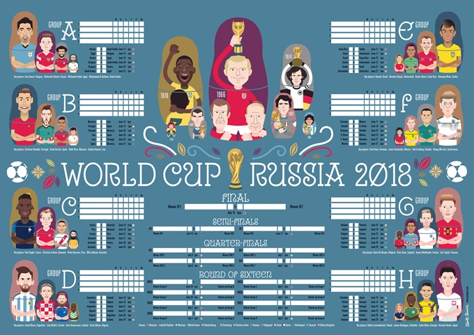 World Cup 2018 Channels