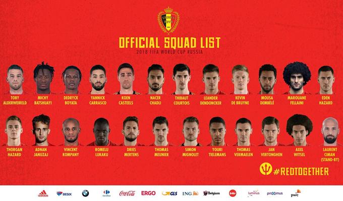Nationalmannschaft Belgien Kader